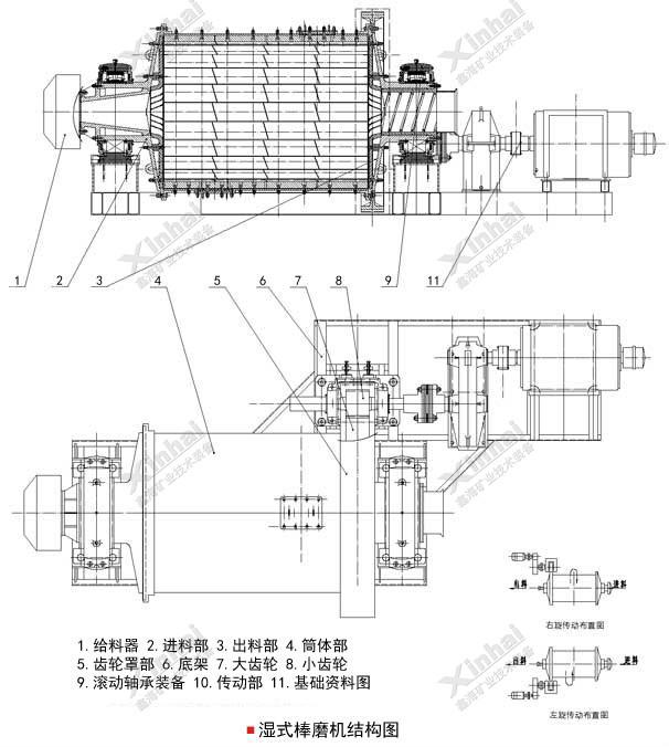 钢渣棒磨机结构